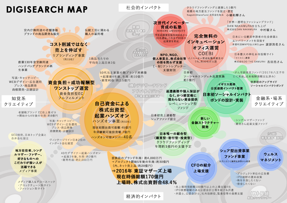 デジサーチマップ
